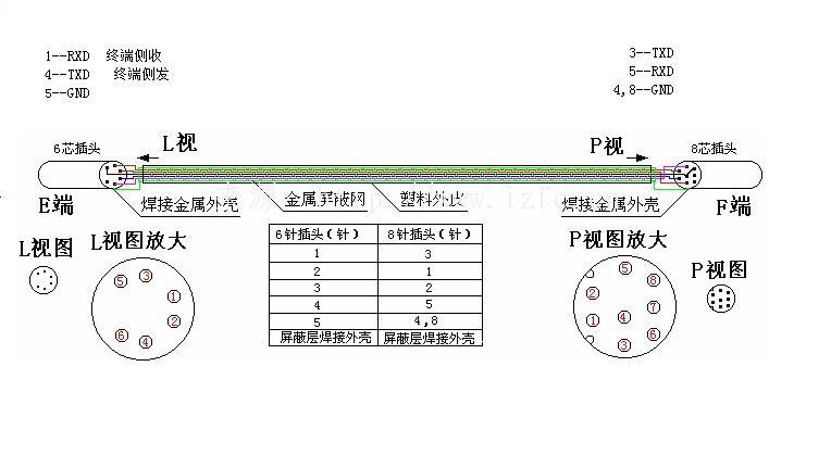 普奥视高清摄像机HD9320对接中兴标清T502产品介绍